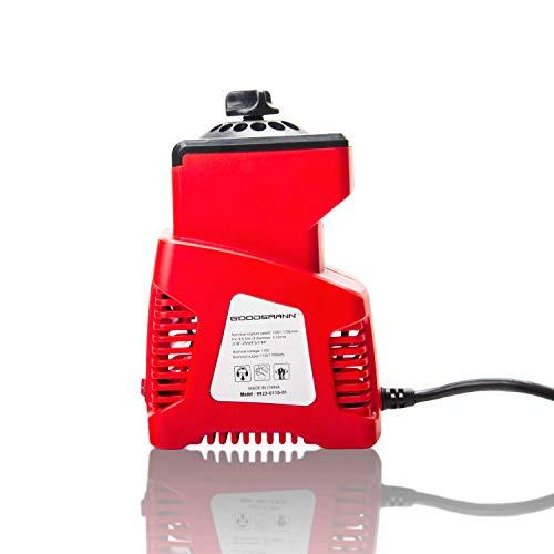 GOODSMANN Electric Drill Bit Sharpener Heads 18 - 2564 1350 RPM 1700 RPM 9923-0110-01