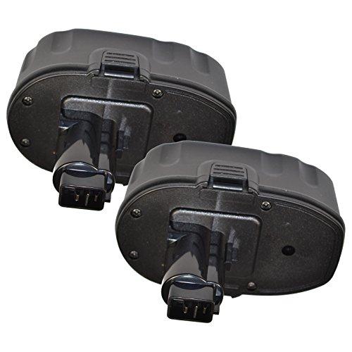 HQRP 2-Pack 18V Battery for DEWALT DW059 DW908 DW919 DW932 DW934 DW934K2H DW936 DW959K-2 DW960 DW987 DW987KQ  HQRP Coaster
