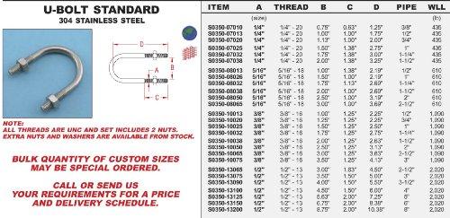 304 Stainless Steel U-Bolt 516 x 150 S0350-08026